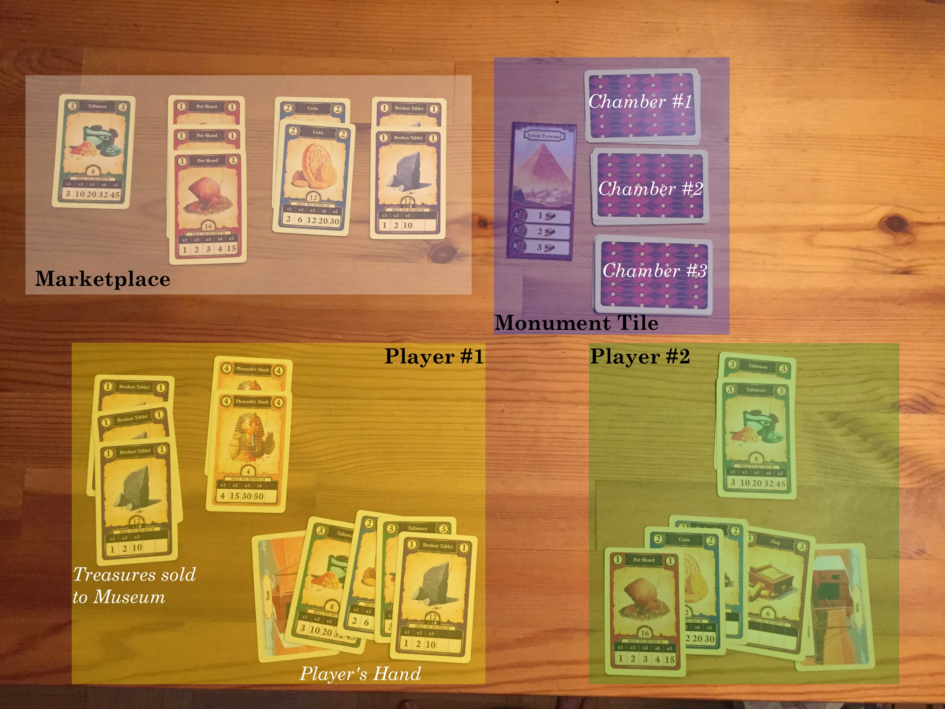 archaeology-card-game-overall-game-layout